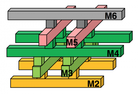 A typical via-pillar structure